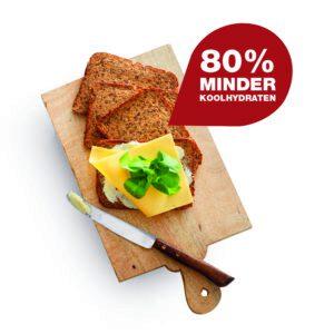 Brood-groot